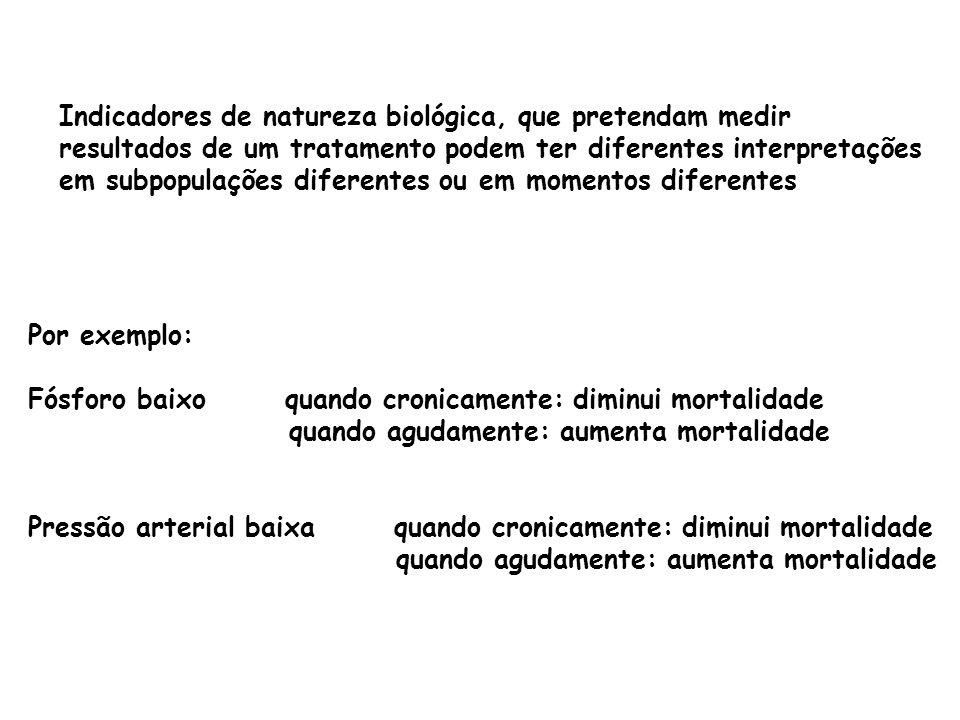INDICADORES ASSISTENCIAIS 3. Metabolismo mineral Fósforo entre 3,5 e 5,5 mg/dl