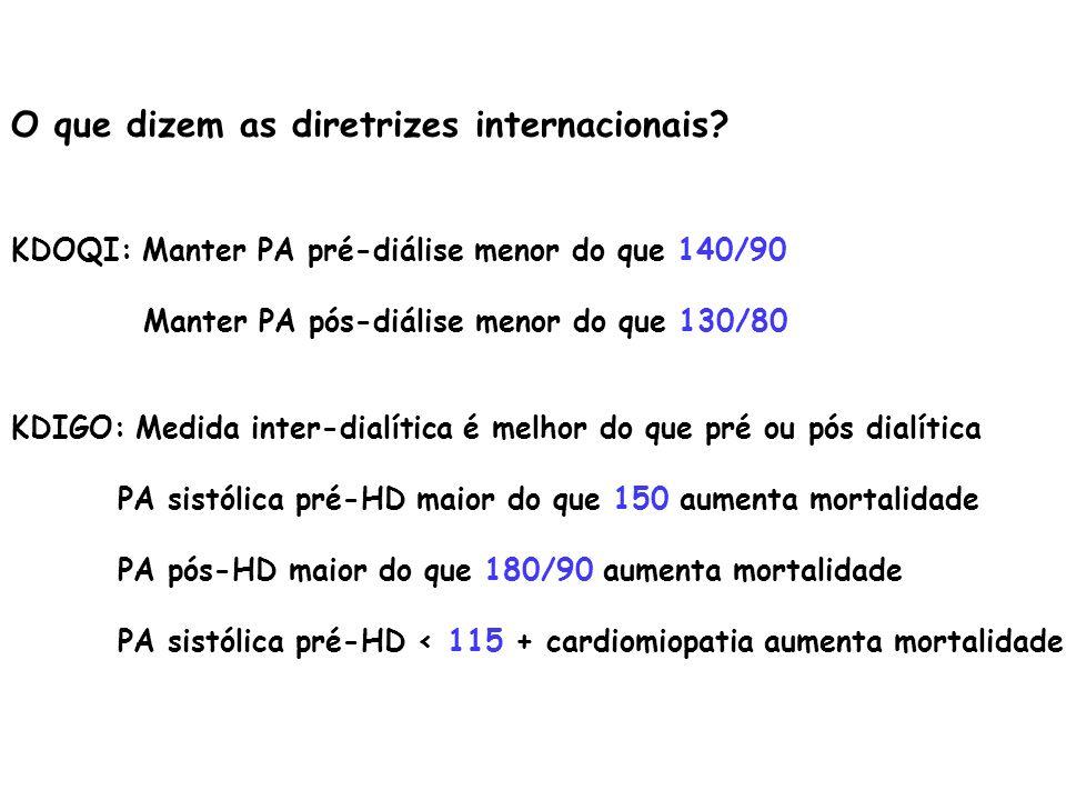 Pressão arterial e mortalidade Estudo unicêntrico avaliando faixas de PA medidas de diferentes maneiras Menor mortalidade: Medida domiciliar da PA sistólica entre 120-130 mmHg (uma semana) Medida ambulatorial da PA sistólica entre 110-120 mmHg (um intervalo) As medidas pré e pós-diálise não se correlacionaram com mortalidade Agarwal et al, Hypertension, 2010 Mar; 55(3):762-8.