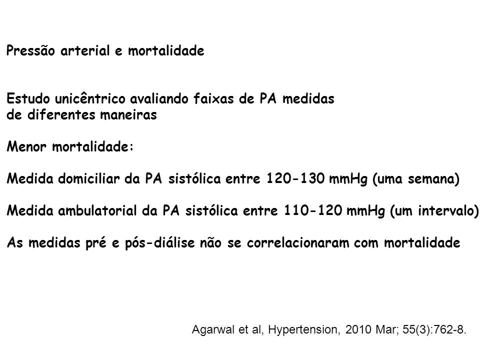 Pressão arterial e mortalidade Estudo unicêntrico avaliando faixas de PA medidas de diferentes maneiras Menor mortalidade: Medida domiciliar da PA sis