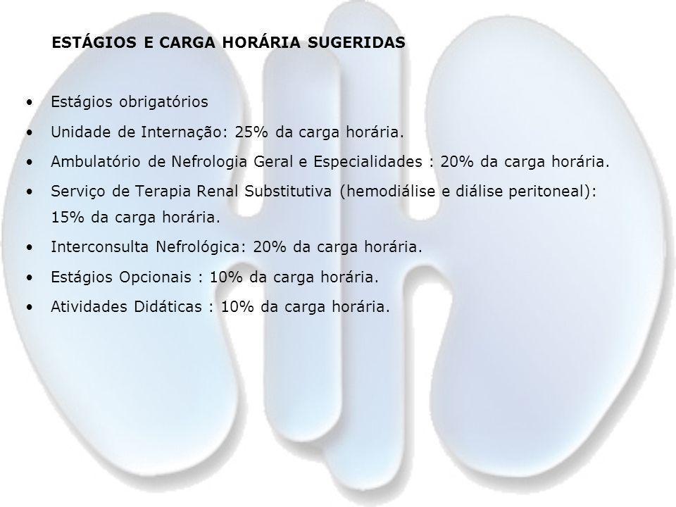 ESTÁGIOS E CARGA HORÁRIA SUGERIDAS Estágios obrigatórios Unidade de Internação: 25% da carga horária. Ambulatório de Nefrologia Geral e Especialidades
