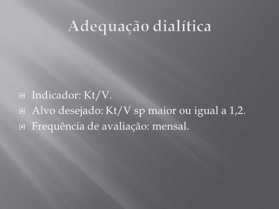 Indicador: Kt/V. Alvo desejado: Kt/V sp maior ou igual a 1,2. Frequência de avaliação: mensal.
