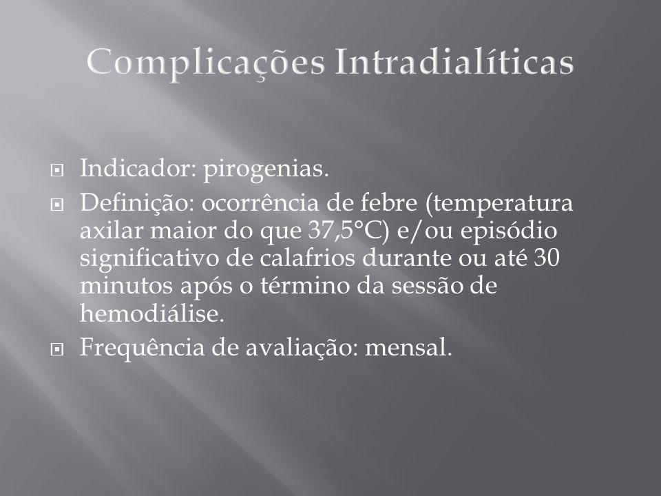Indicador: pirogenias. Definição: ocorrência de febre (temperatura axilar maior do que 37,5°C) e/ou episódio significativo de calafrios durante ou até