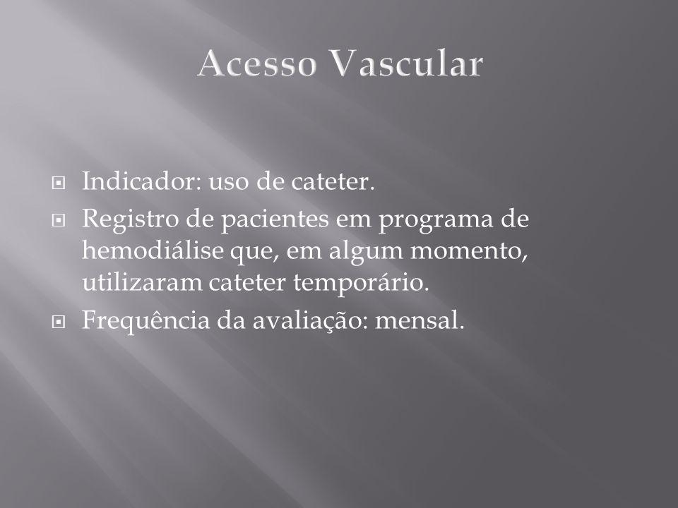 Indicador: uso de cateter. Registro de pacientes em programa de hemodiálise que, em algum momento, utilizaram cateter temporário. Frequência da avalia