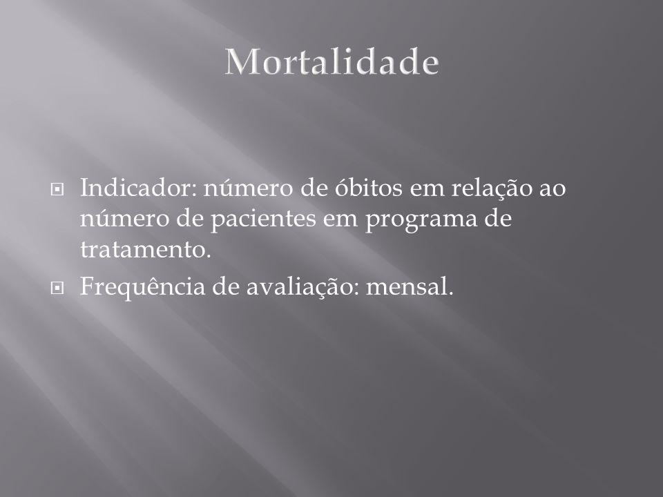 Indicador: número de óbitos em relação ao número de pacientes em programa de tratamento. Frequência de avaliação: mensal.
