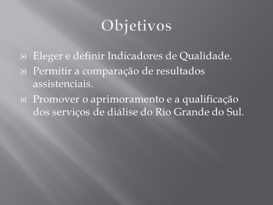Objetivos Eleger e definir Indicadores de Qualidade. Permitir a comparação de resultados assistenciais. Promover o aprimoramento e a qualificação dos