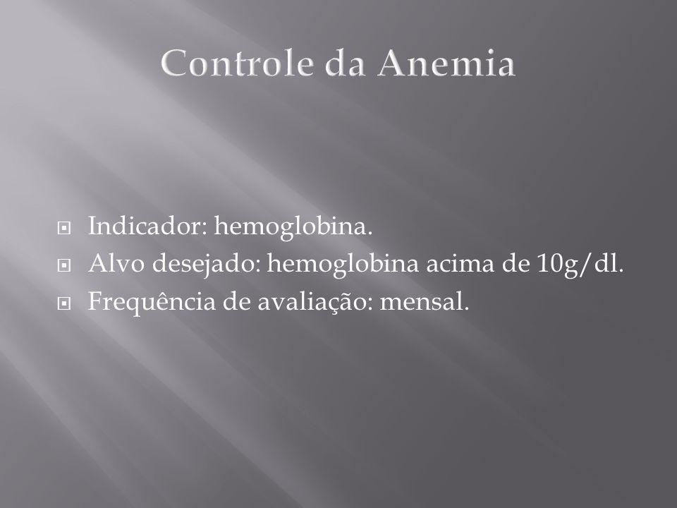 Indicador: hemoglobina. Alvo desejado: hemoglobina acima de 10g/dl. Frequência de avaliação: mensal.