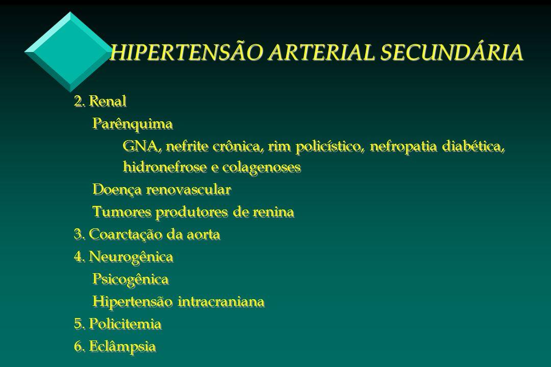 2. Renal Parênquima GNA, nefrite crônica, rim policístico, nefropatia diabética, hidronefrose e colagenoses Doença renovascular Tumores produtores de