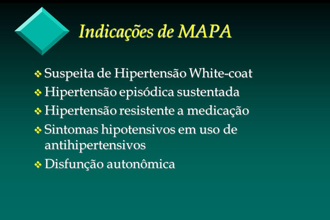 Indicações de MAPA v Suspeita de Hipertensão White-coat v Hipertensão episódica sustentada v Hipertensão resistente a medicação v Sintomas hipotensivo