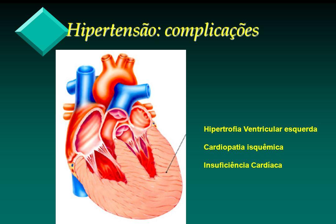 Hipertrofia Ventricular esquerda Cardiopatia isquêmica Insuficiência Cardíaca Hipertensão: complicações