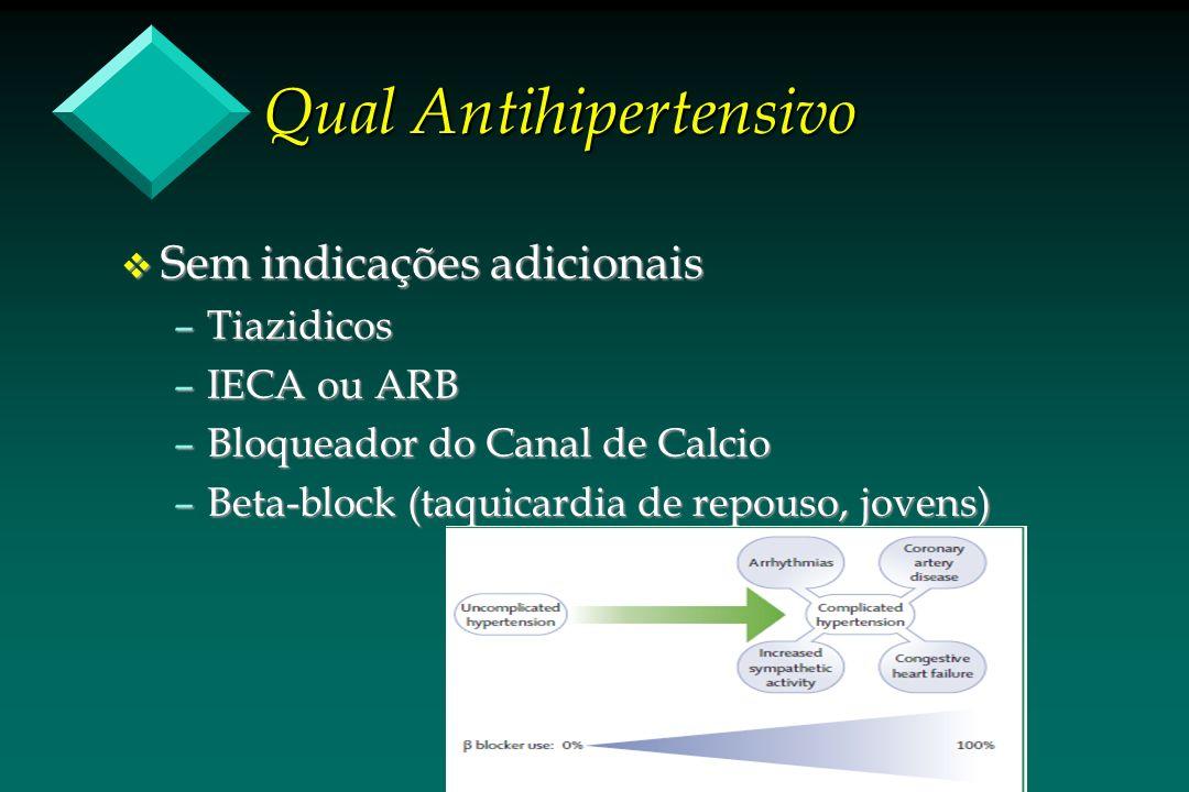 Qual Antihipertensivo v Sem indicações adicionais –Tiazidicos –IECA ou ARB –Bloqueador do Canal de Calcio –Beta-block (taquicardia de repouso, jovens)