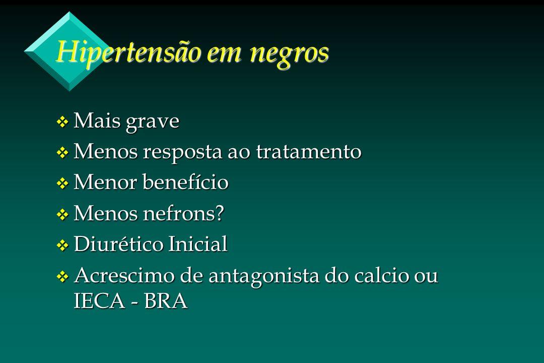 Hipertensão em negros v Mais grave v Menos resposta ao tratamento v Menor benefício v Menos nefrons? v Diurético Inicial v Acrescimo de antagonista do
