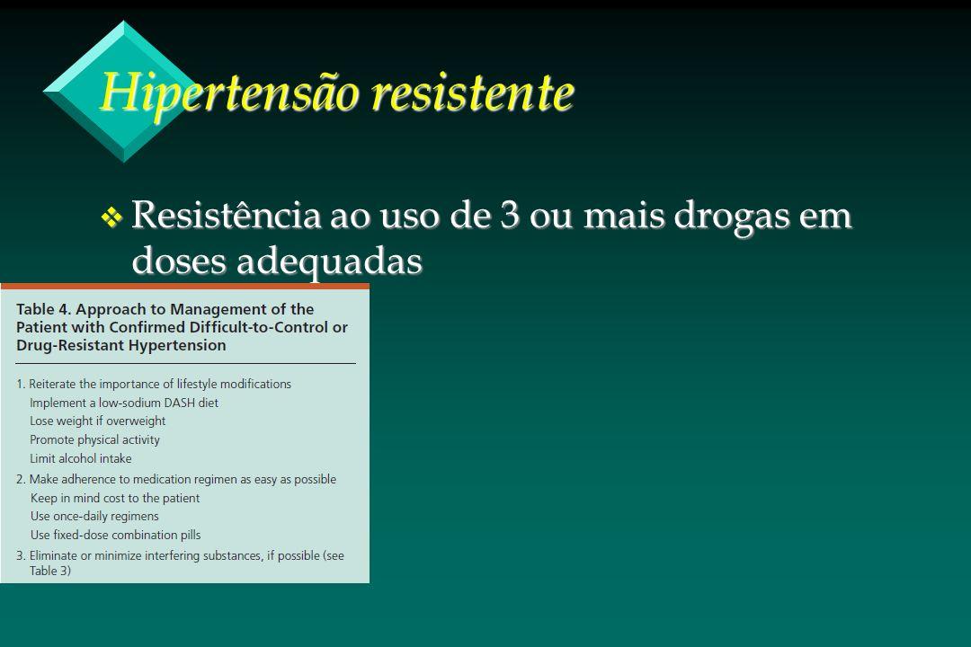 Hipertensão resistente v Resistência ao uso de 3 ou mais drogas em doses adequadas