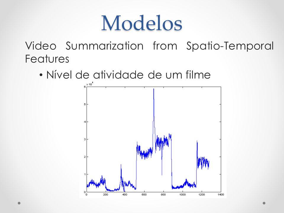 Modelos Video Summarization from Spatio-Temporal Features Nível de atividade de um filme