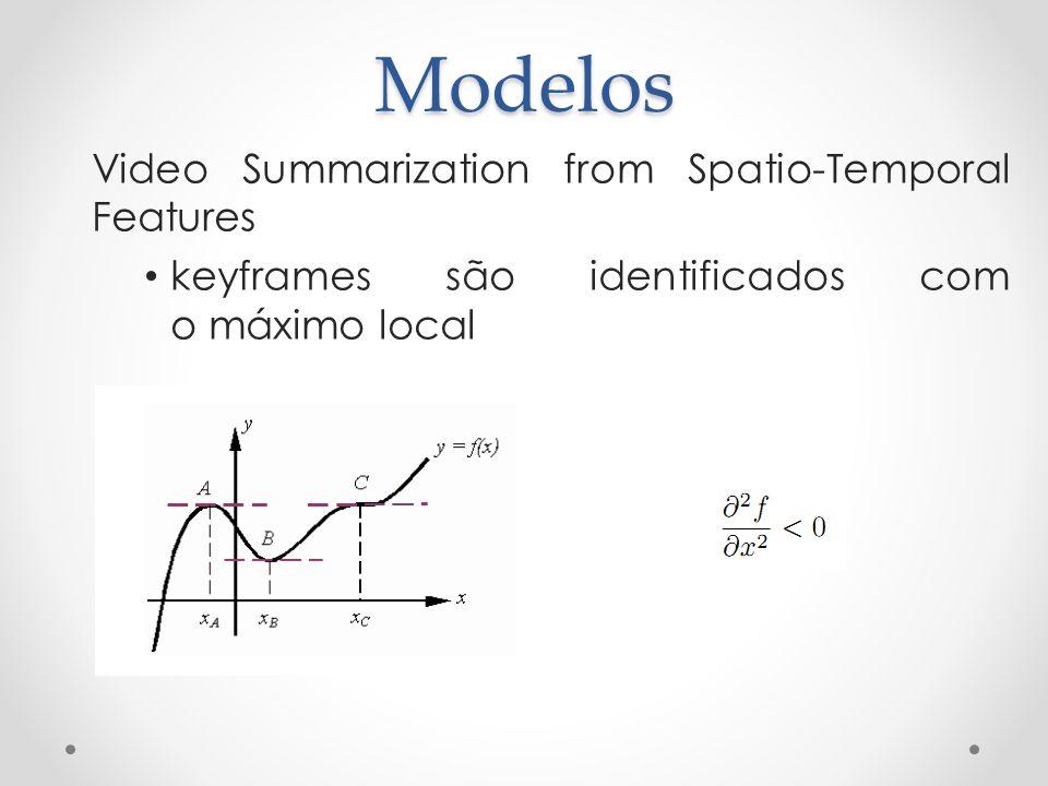 Modelos Video Summarization from Spatio-Temporal Features keyframes são identificados com o máximo local
