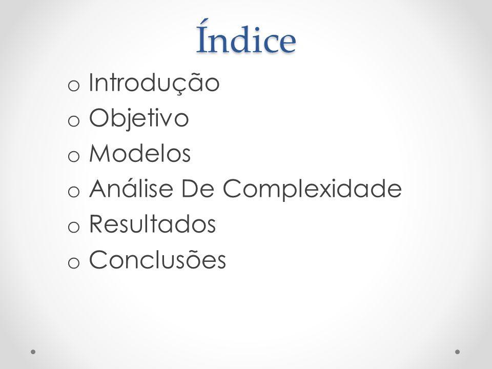 Índice o Introdução o Objetivo o Modelos o Análise De Complexidade o Resultados o Conclusões