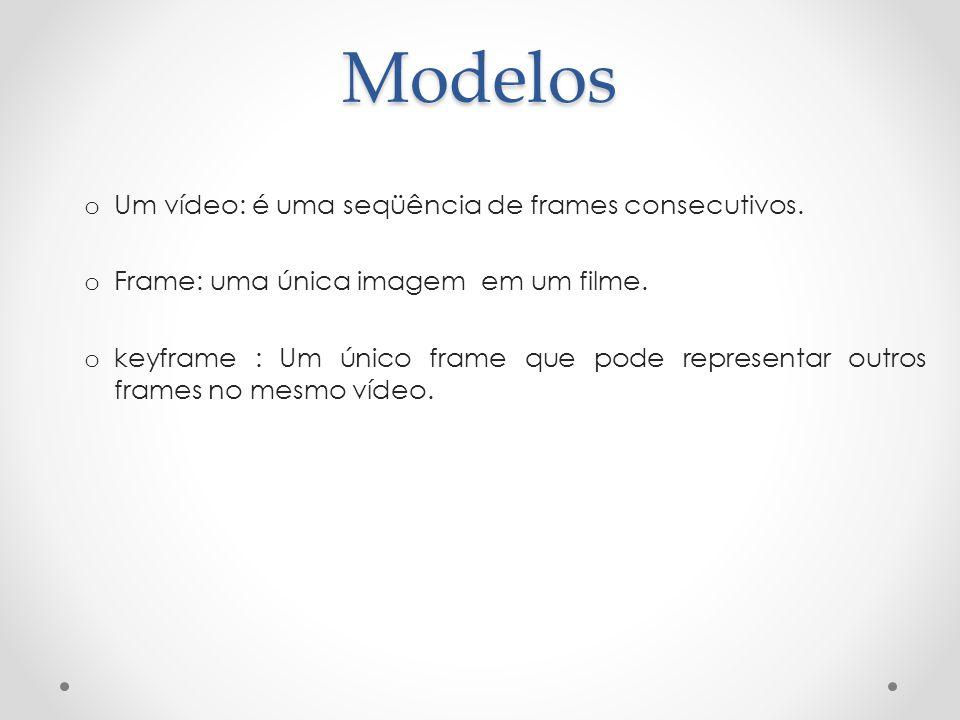 Modelos o Um vídeo: é uma seqüência de frames consecutivos. o Frame: uma única imagem em um filme. o keyframe : Um único frame que pode representar ou