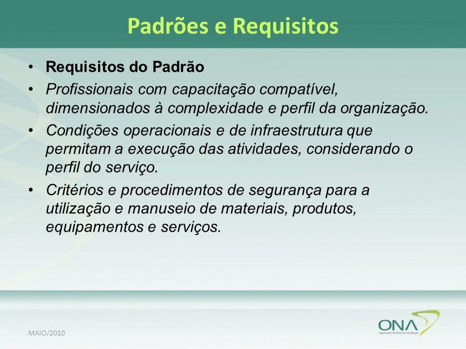 Padrões e Requisitos Requisitos do Padrão Profissionais com capacitação compatível, dimensionados à complexidade e perfil da organização.