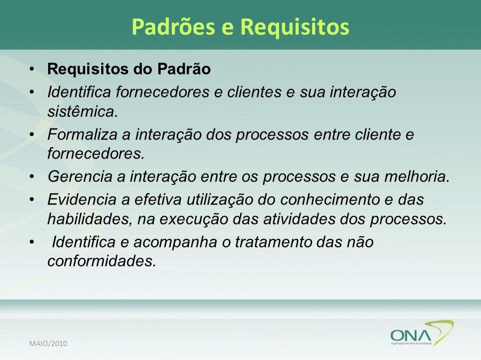 Padrões e Requisitos Requisitos do Padrão Identifica fornecedores e clientes e sua interação sistêmica.