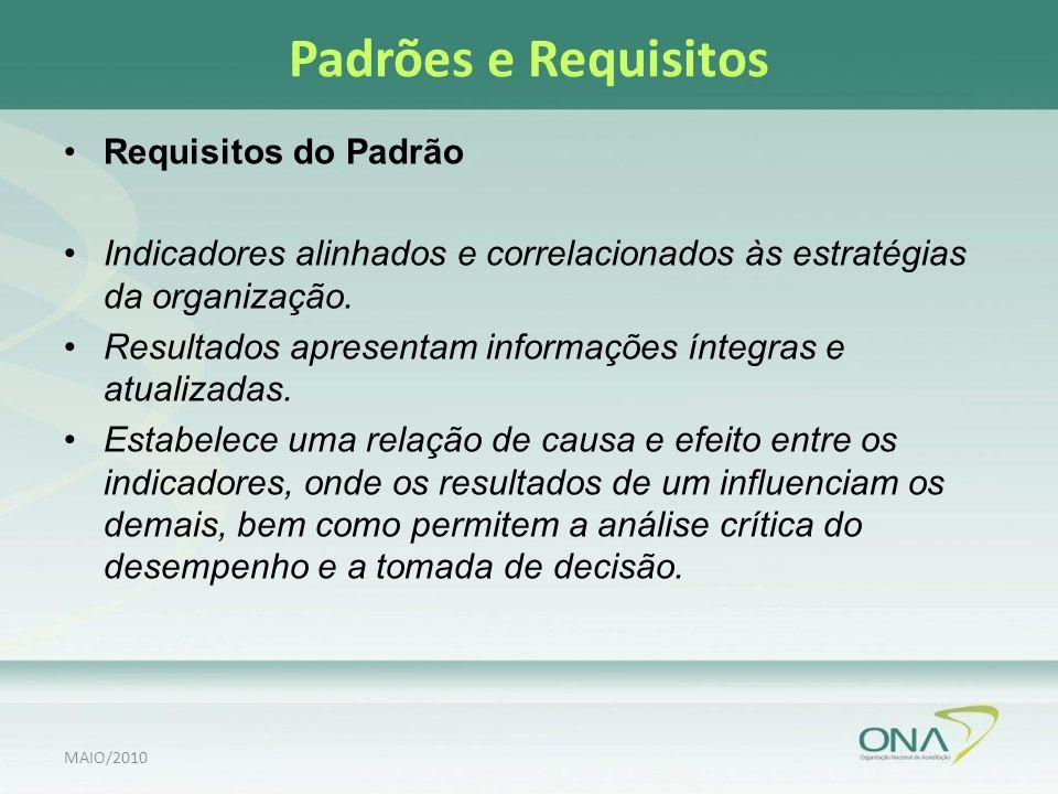 Padrões e Requisitos Requisitos do Padrão Indicadores alinhados e correlacionados às estratégias da organização.