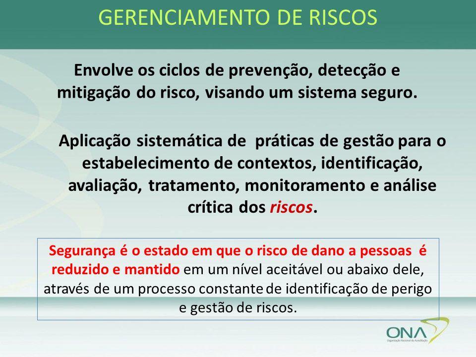 GERENCIAMENTO DE RISCOS Aplicação sistemática de práticas de gestão para o estabelecimento de contextos, identificação, avaliação, tratamento, monitoramento e análise crítica dos riscos.
