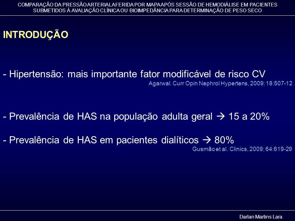 COMPARAÇÃO DA PRESSÃO ARTERIAL AFERIDA POR MAPA APÓS SESSÃO DE HEMODIÁLISE EM PACIENTES SUBMETIDOS À AVALIAÇÃO CLÍNICA OU BIOIMPEDÂNCIA PARA DETERMINAÇÃO DE PESO SECO MODELO TEÓRICO DOENÇA RENAL CRÔNICA AUMENTO DA PRESSÃO ARTERIAL TRATAMENTO ANTI-HIPERTENSIVO OTIMIZAÇÃO DO PESO SECO CLÍNICO (TRADICIONAL)POTENCIAL DA BIOIMPEDÂNCIA REDUÇÃO DA MORBI-MORTALIDADE Darlan Martins Lara