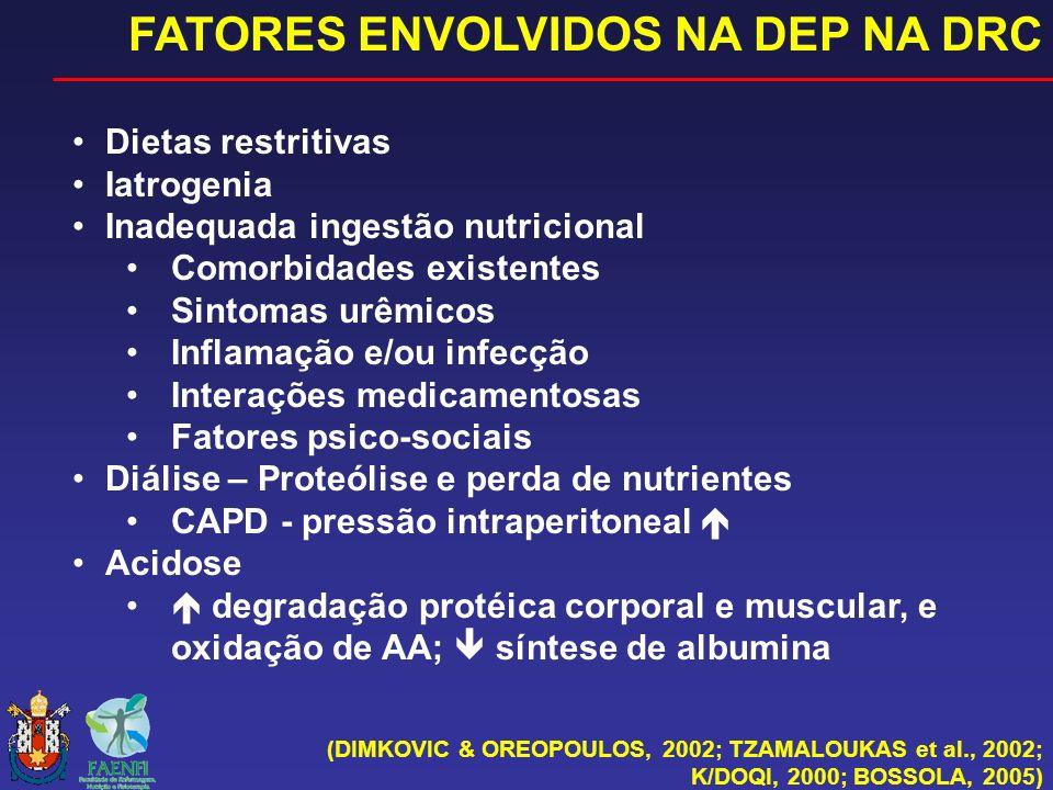 Dietas restritivas Iatrogenia Inadequada ingestão nutricional Comorbidades existentes Sintomas urêmicos Inflamação e/ou infecção Interações medicament