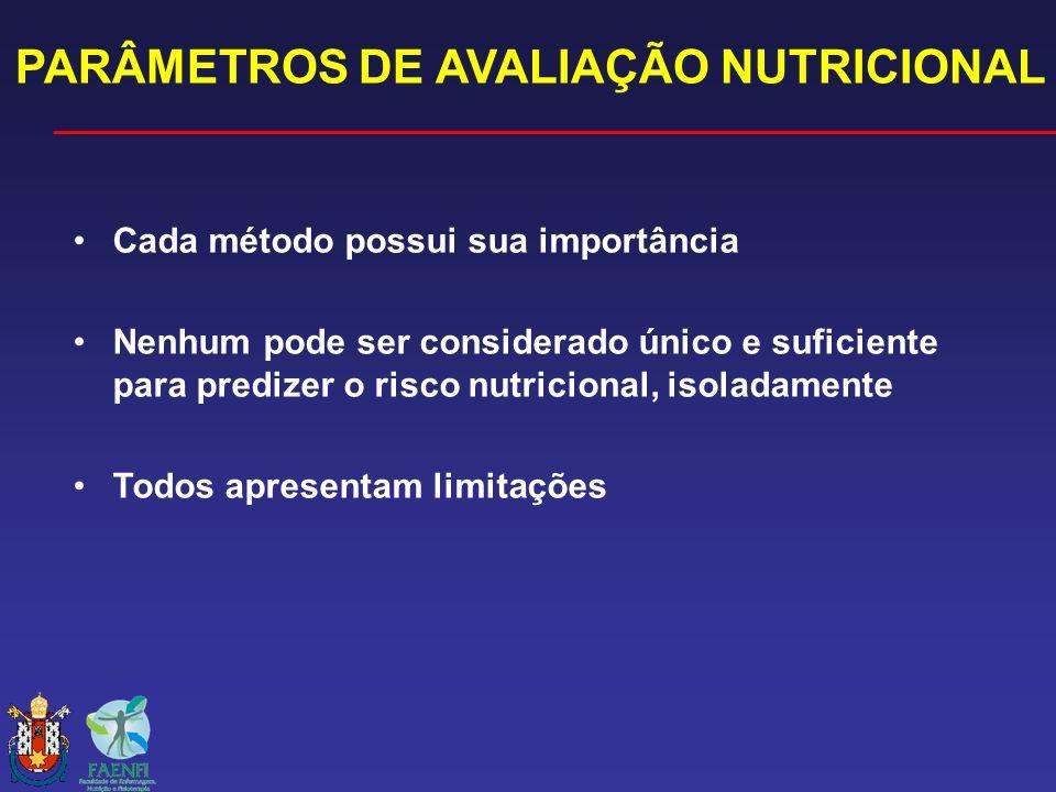 PARÂMETROS DE AVALIAÇÃO NUTRICIONAL Cada método possui sua importância Nenhum pode ser considerado único e suficiente para predizer o risco nutriciona