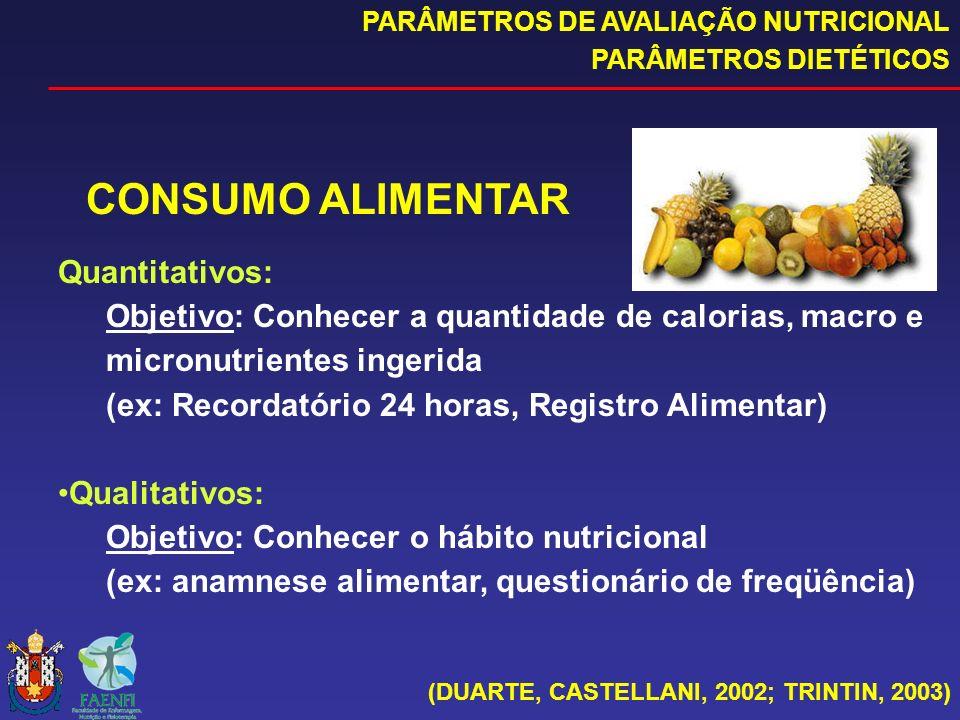 CONSUMO ALIMENTAR Quantitativos: Objetivo: Conhecer a quantidade de calorias, macro e micronutrientes ingerida (ex: Recordatório 24 horas, Registro Al