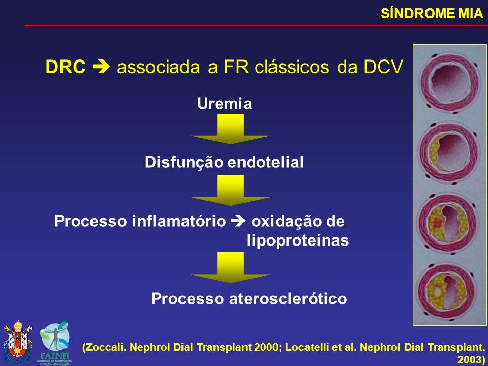 DRC associada a FR clássicos da DCV (Zoccali. Nephrol Dial Transplant 2000; Locatelli et al. Nephrol Dial Transplant. 2003) Uremia Disfunção endotelia