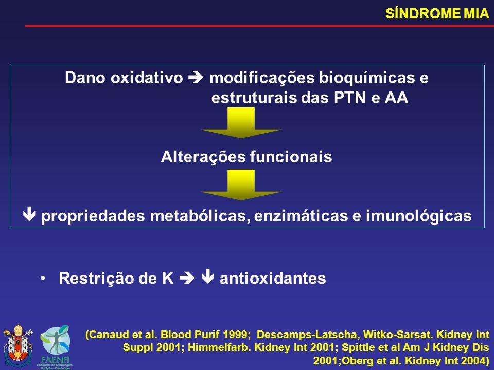 Dano oxidativo modificações bioquímicas e estruturais das PTN e AA Alterações funcionais propriedades metabólicas, enzimáticas e imunológicas (Canaud