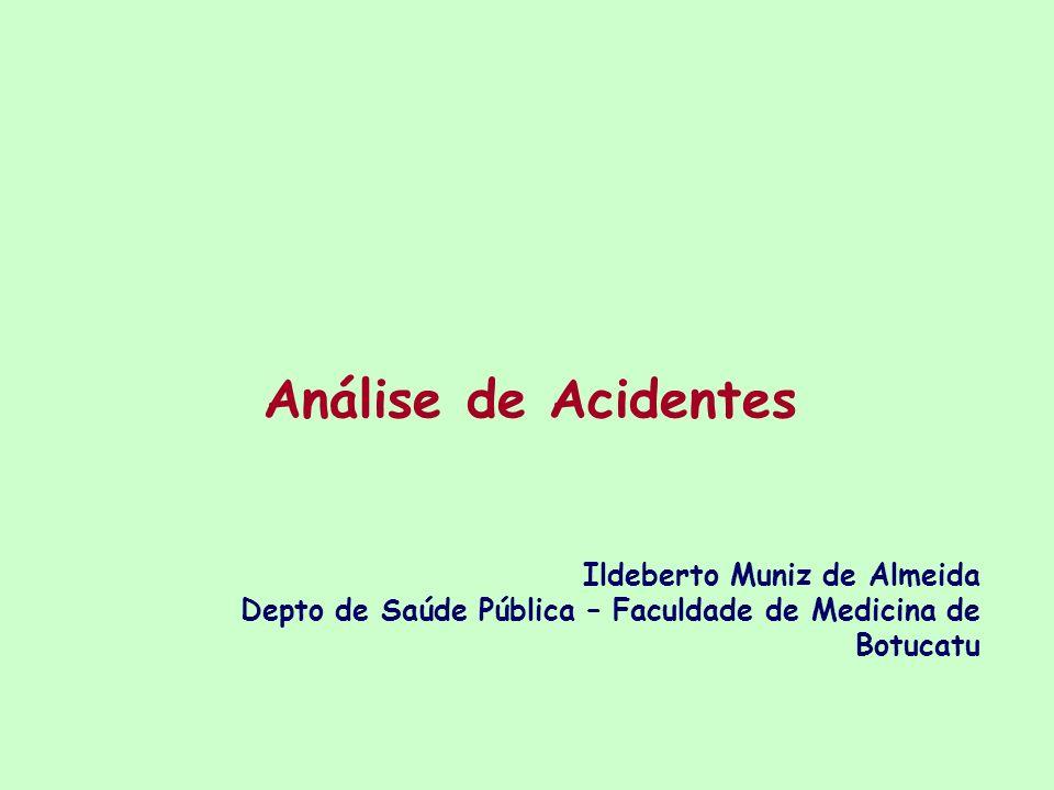 Ildeberto Muniz de Almeida Depto de Saúde Pública – Faculdade de Medicina de Botucatu Análise de Acidentes