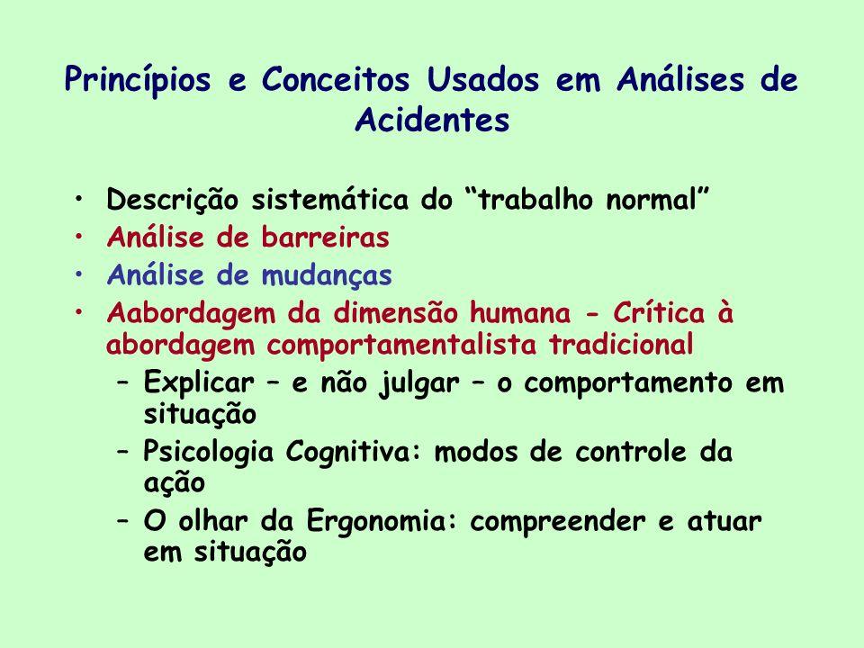 Princípios e Conceitos Usados em Análises de Acidentes Descrição sistemática do trabalho normal Análise de barreiras Análise de mudanças Aabordagem da