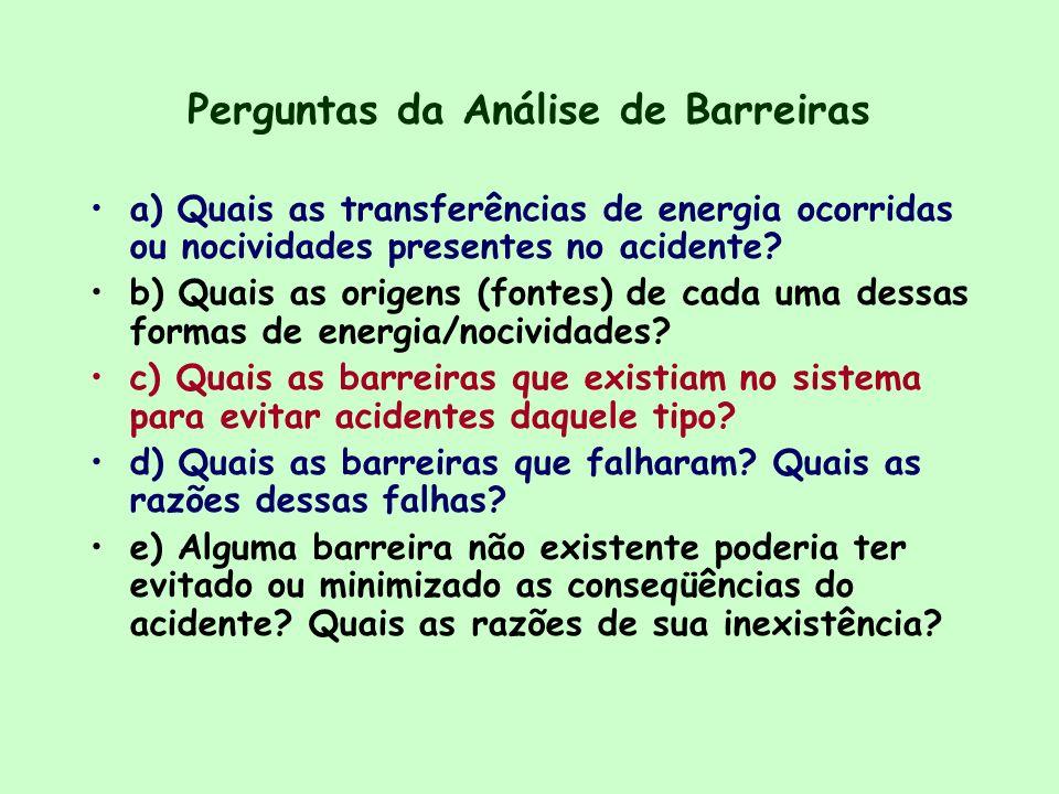 a) Quais as transferências de energia ocorridas ou nocividades presentes no acidente? b) Quais as origens (fontes) de cada uma dessas formas de energi