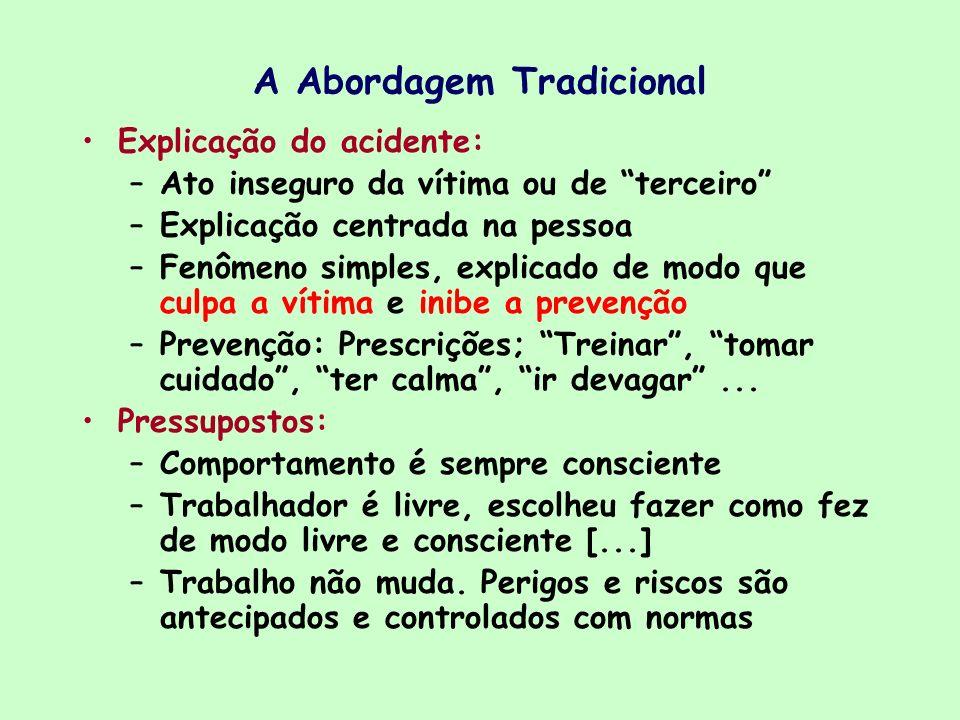 A Abordagem Tradicional Explicação do acidente: –Ato inseguro da vítima ou de terceiro –Explicação centrada na pessoa –Fenômeno simples, explicado de