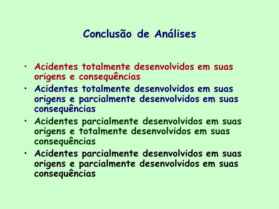 Conclusão de Análises Acidentes totalmente desenvolvidos em suas origens e consequências Acidentes totalmente desenvolvidos em suas origens e parcialm