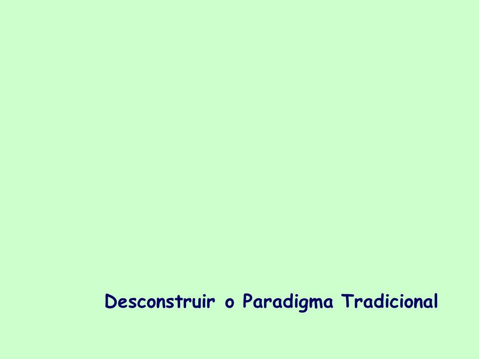 Explicação do Acidente na Análise de Barreiras 1.Falta ou inexiste barreira –Falha de concepção.