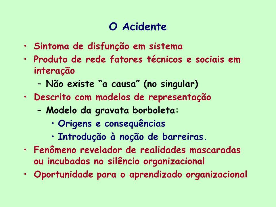 Para Pensar os Acidentes: Modelo da Gravata Borboleta