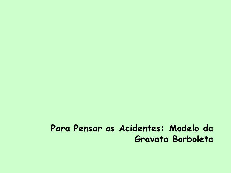 Componentes do Acidente 1.Evento indesejado 2.