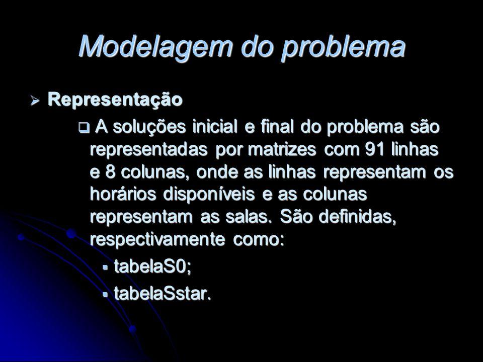 Modelagem do problema Representação Representação A soluções inicial e final do problema são representadas por matrizes com 91 linhas e 8 colunas, ond
