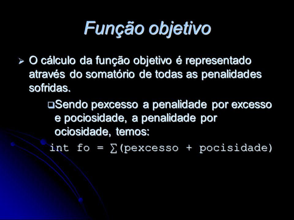 Função objetivo O cálculo da função objetivo é representado através do somatório de todas as penalidades sofridas. O cálculo da função objetivo é repr