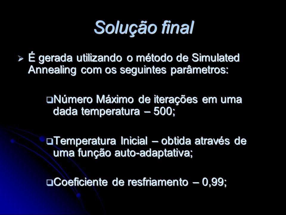 Solução final É gerada utilizando o método de Simulated Annealing com os seguintes parâmetros: É gerada utilizando o método de Simulated Annealing com