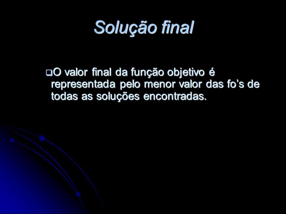 Solução final O valor final da função objetivo é representada pelo menor valor das fos de todas as soluções encontradas. O valor final da função objet