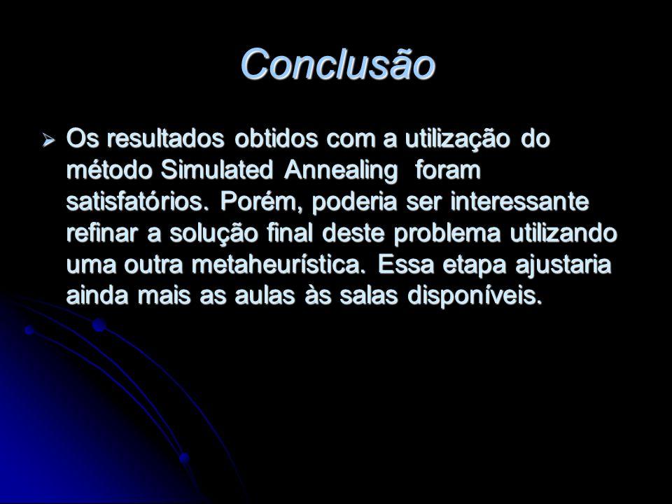 Conclusão Os resultados obtidos com a utilização do método Simulated Annealing foram satisfatórios. Porém, poderia ser interessante refinar a solução