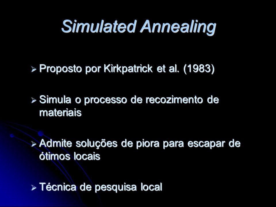 Simulated Annealing Proposto por Kirkpatrick et al. (1983) Proposto por Kirkpatrick et al. (1983) Simula o processo de recozimento de materiais Simula