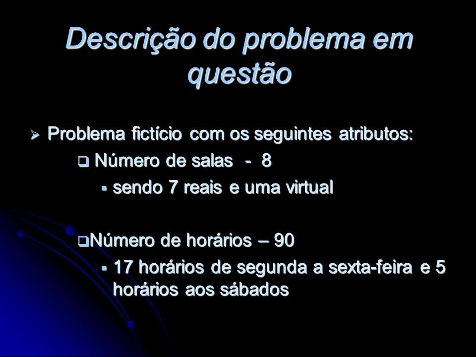 Descrição do problema em questão Problema fictício com os seguintes atributos: Problema fictício com os seguintes atributos: Número de salas - 8 Númer