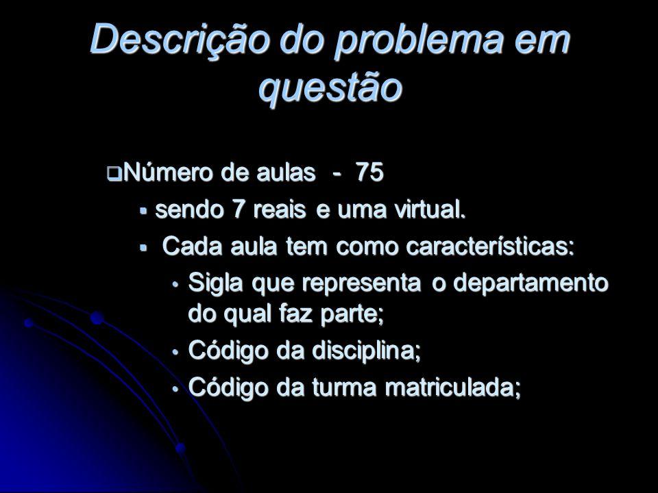 Descrição do problema em questão Número de aulas - 75 Número de aulas - 75 sendo 7 reais e uma virtual. sendo 7 reais e uma virtual. Cada aula tem com
