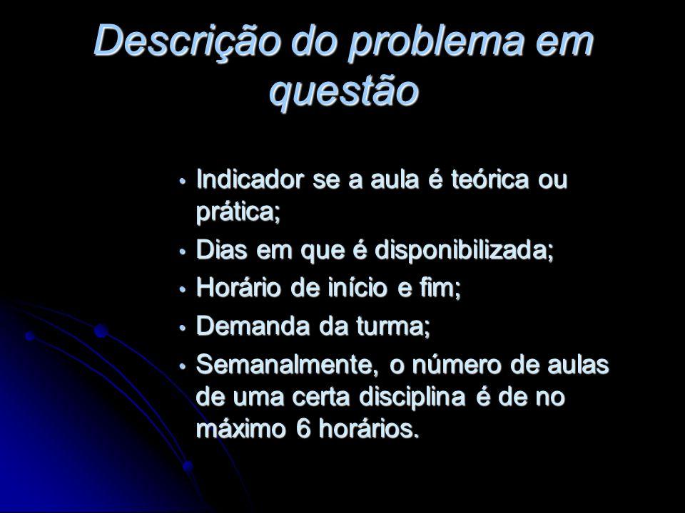 Descrição do problema em questão Indicador se a aula é teórica ou prática; Indicador se a aula é teórica ou prática; Dias em que é disponibilizada; Di