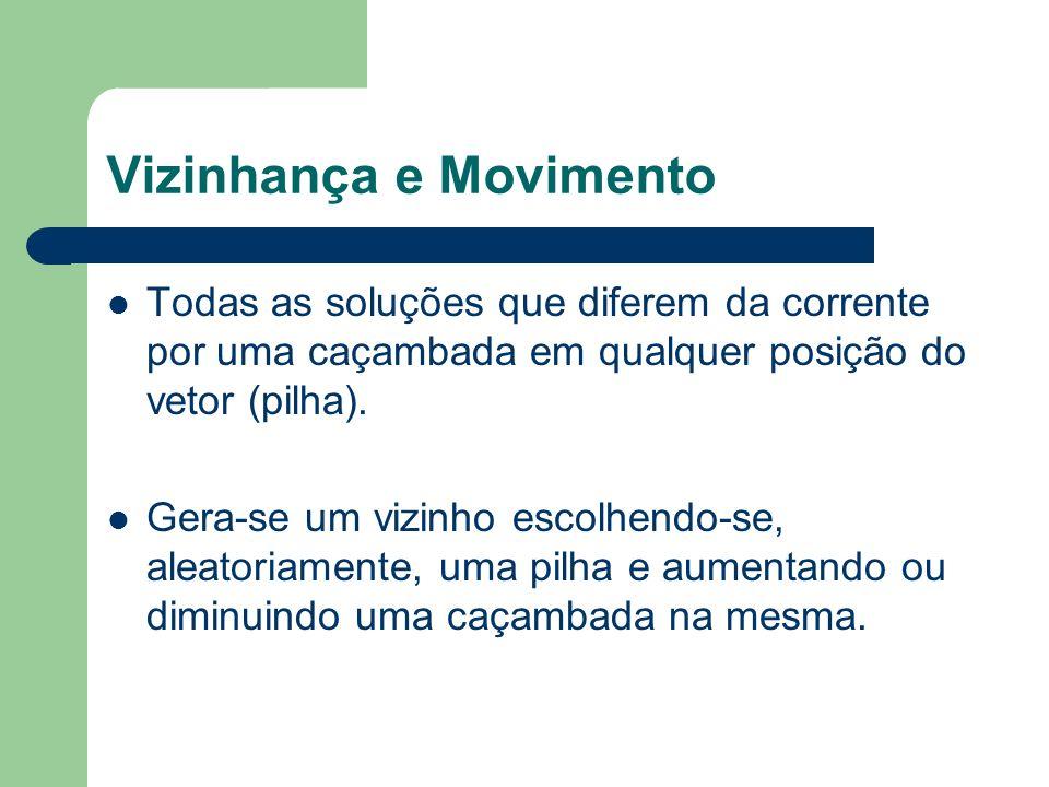 Vizinhança e Movimento Todas as soluções que diferem da corrente por uma caçambada em qualquer posição do vetor (pilha). Gera-se um vizinho escolhendo