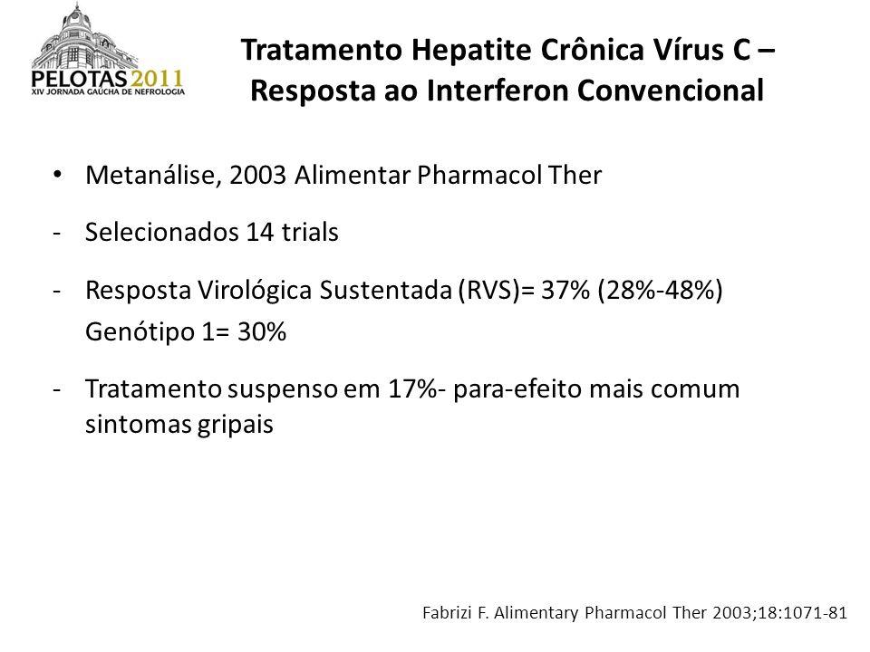 Metanálise, 2003 Alimentar Pharmacol Ther -Selecionados 14 trials -Resposta Virológica Sustentada (RVS)= 37% (28%-48%) Genótipo 1= 30% -Tratamento sus