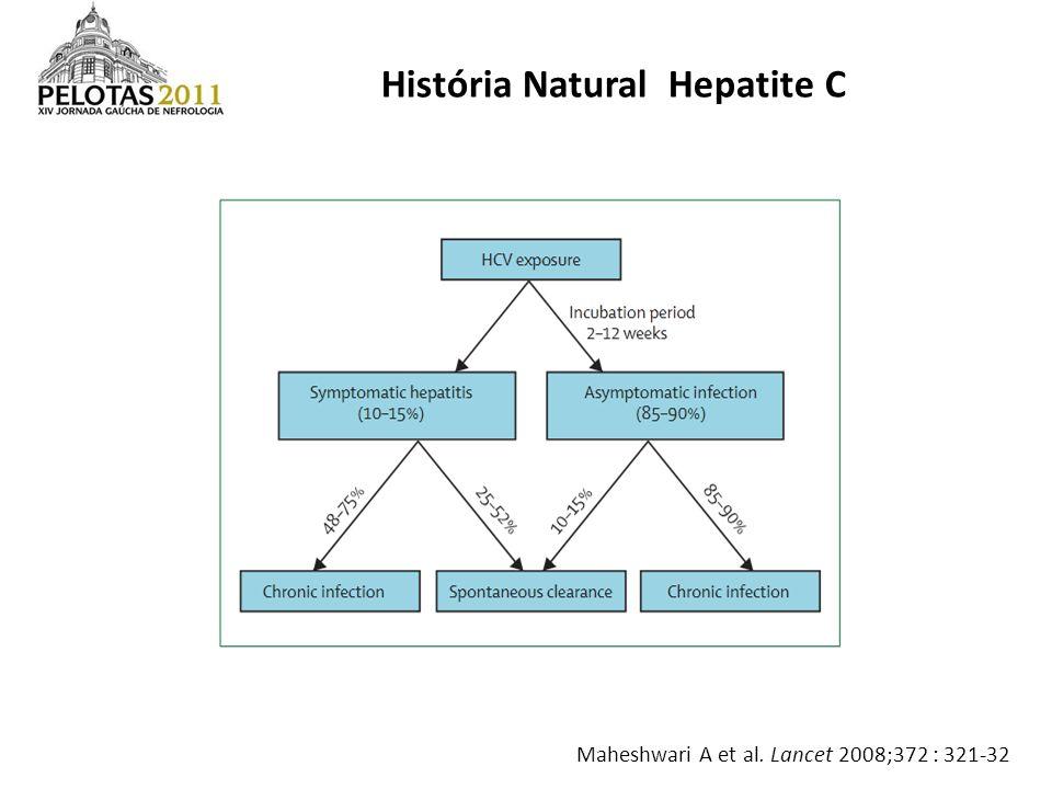 Maheshwari A et al. Lancet 2008;372 : 321-32 História Natural Hepatite C